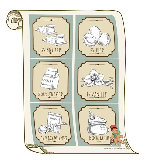 Kleine-Geschichten-Butterkekse-Rezept-Kekse-backen-Winterzeit-Kinderrezepte-Kekse-backen-mit-Kindern-Beschaeftigungsideen-Tradition-Rituale-Weihnachtszeit-Keksrezept-Mitmachkarten