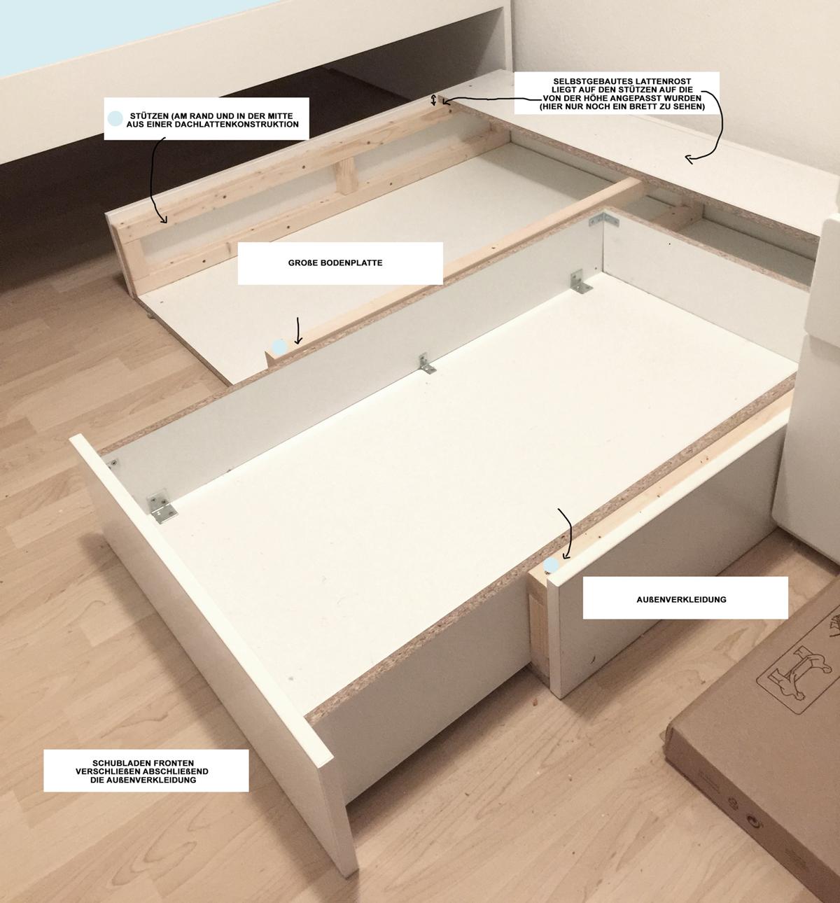 Bild von der Unterkonstruktion Hausbett