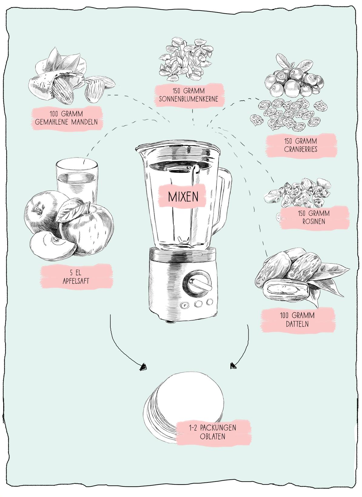 Fruchtschnitten für Kinder selber machen - Rezepte für Kinder - kleine Geschichten